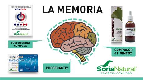 Marzo -Memoria Soria Natural